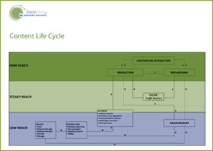 life_cycle_graphic